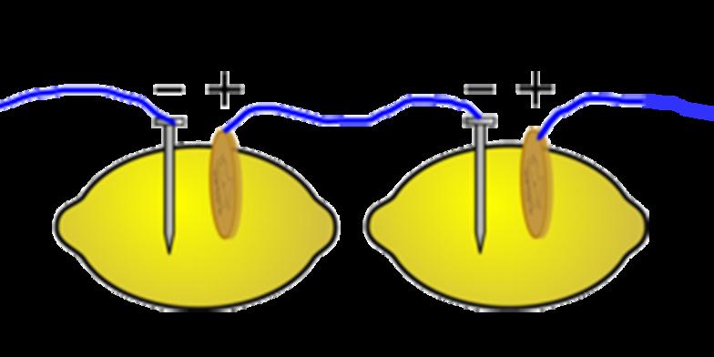 Lemons clipart lemon battery.