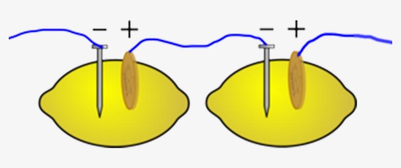 Download free png . Lemons clipart lemon battery