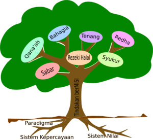 Tree clip art at. Life clipart