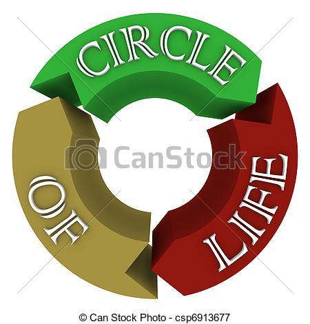 Life clipart. Circle of