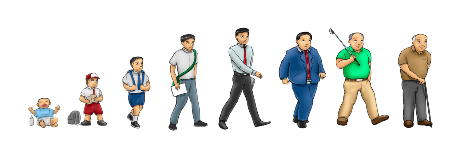 Life clipart life span.  collection of human