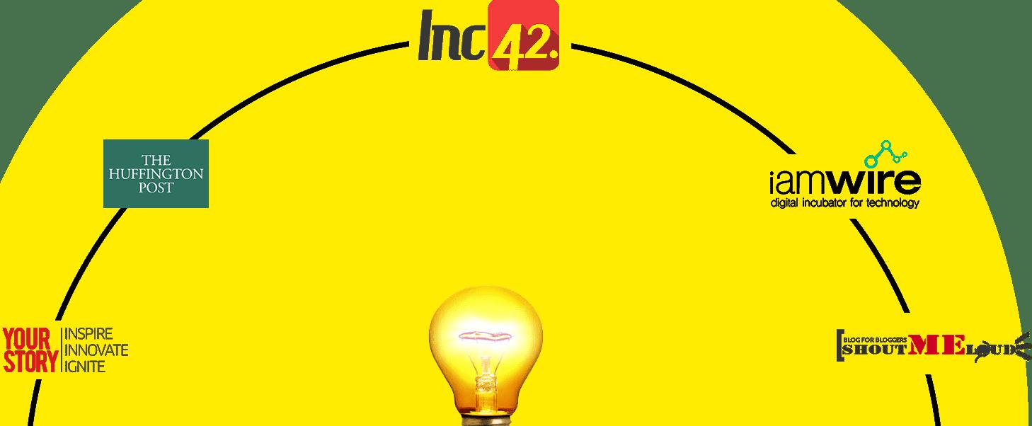 Lightbulb clipart story solution. Set india finance media