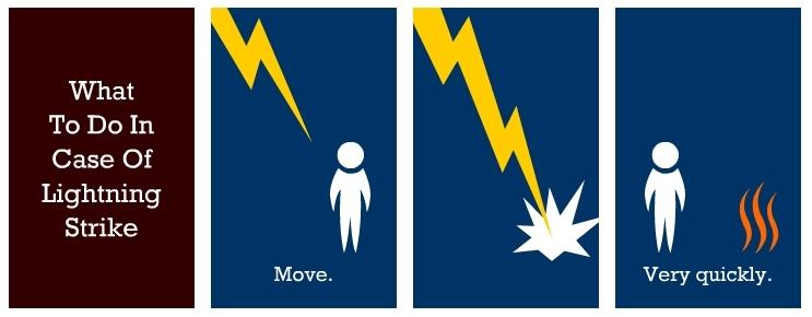 When lightning strikes georgia. Lighting clipart thunderstorm safety