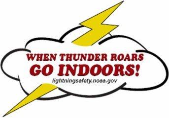 national lightning awareness. Lighting clipart thunderstorm safety
