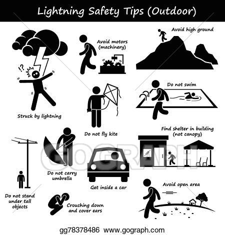 Lighting clipart thunderstorm safety. Vector art lightning thunder