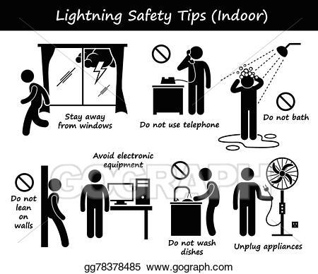 Clip art vector lightning. Thunderstorm clipart thunderstorm safety