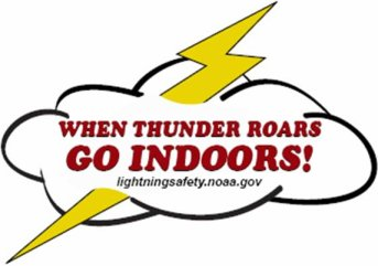 Severe weather awareness week. Thunderstorm clipart thunderstorm safety