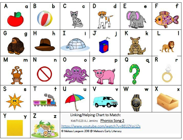 Literacy clipart abc song. Phonics youtube alphabet linking
