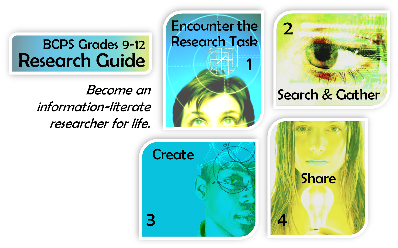 Literacy clipart share. Bcps grades research guide
