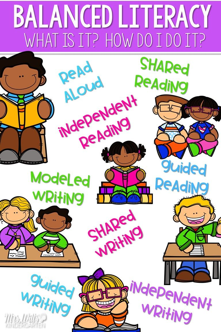 Literacy clipart share. What is balanced i