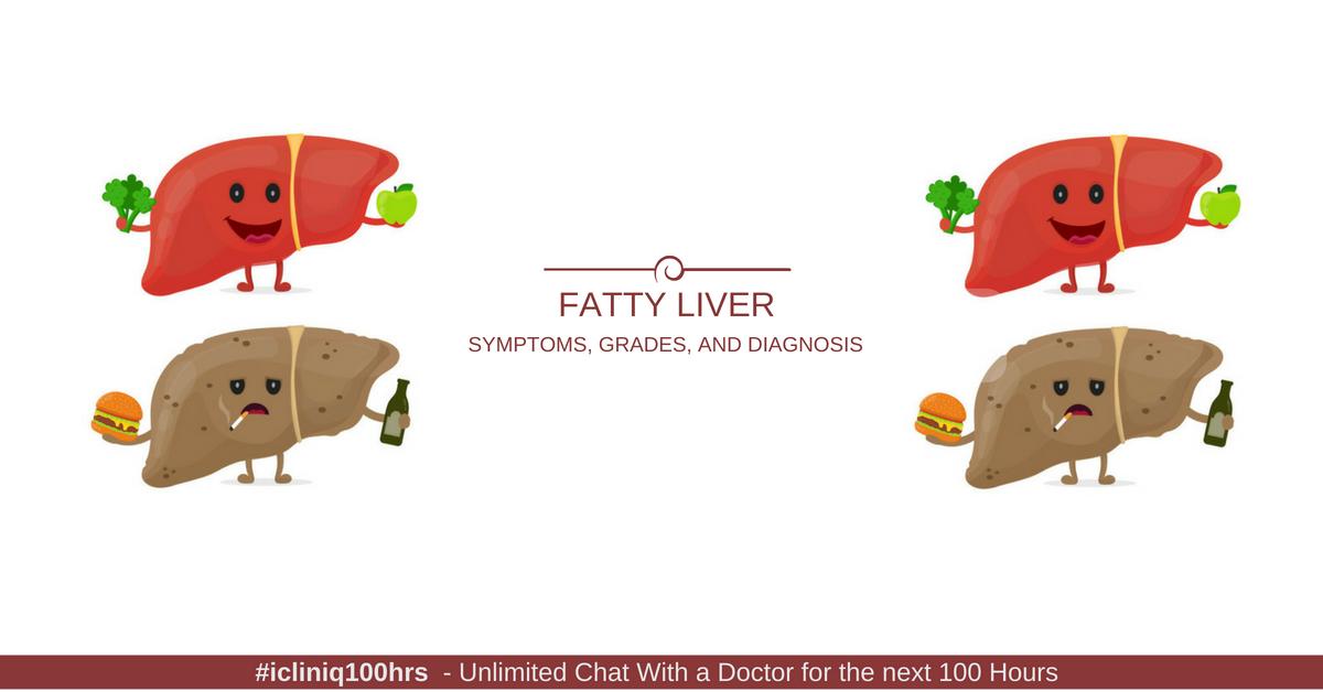 Liver clipart fatty liver. Symptoms grades and diagnosis
