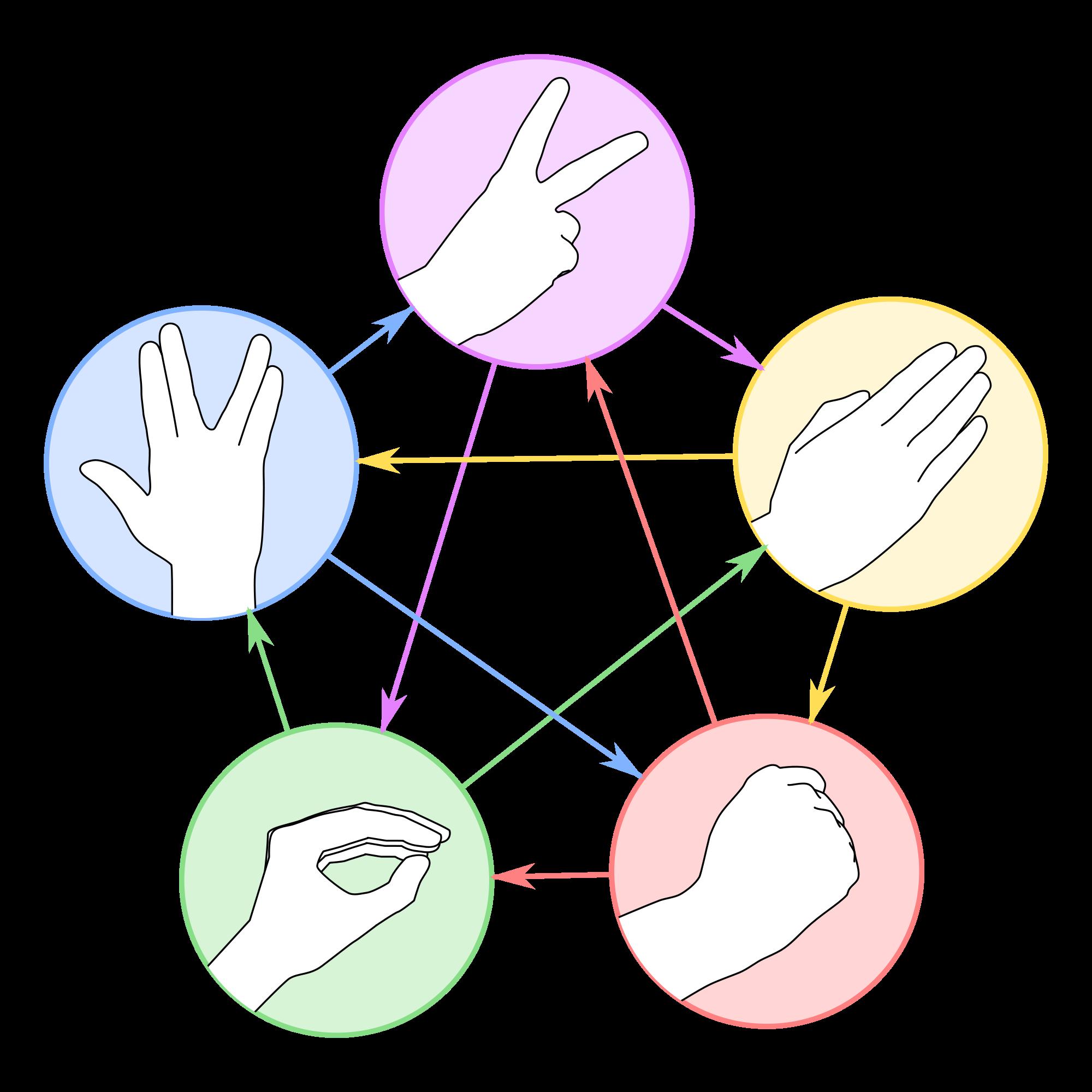 Lizard diagram