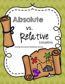 Location clipart absolute location. And relative interactive notebook