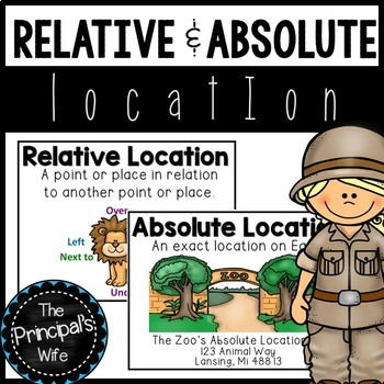 Portal . Location clipart absolute location