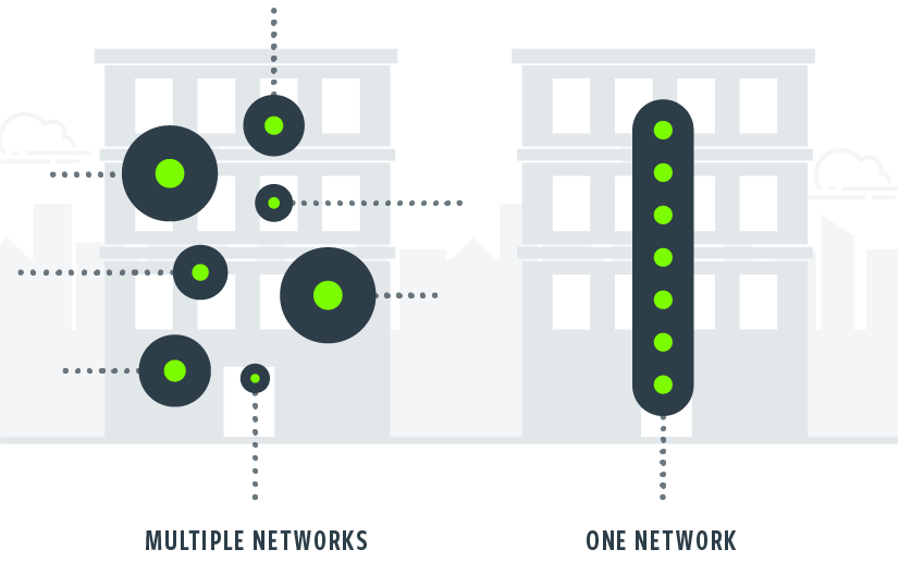 Location clipart road network. Smart backbone wtcnext gives