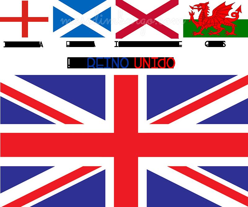 Aprende la diferencia entre. London clipart flag