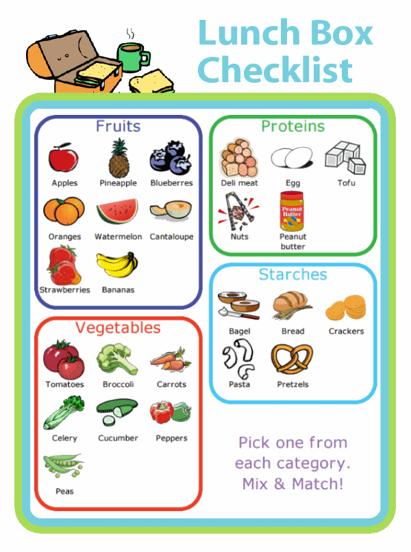 Lunchbox clipart balanced diet. Lunch box checklist the