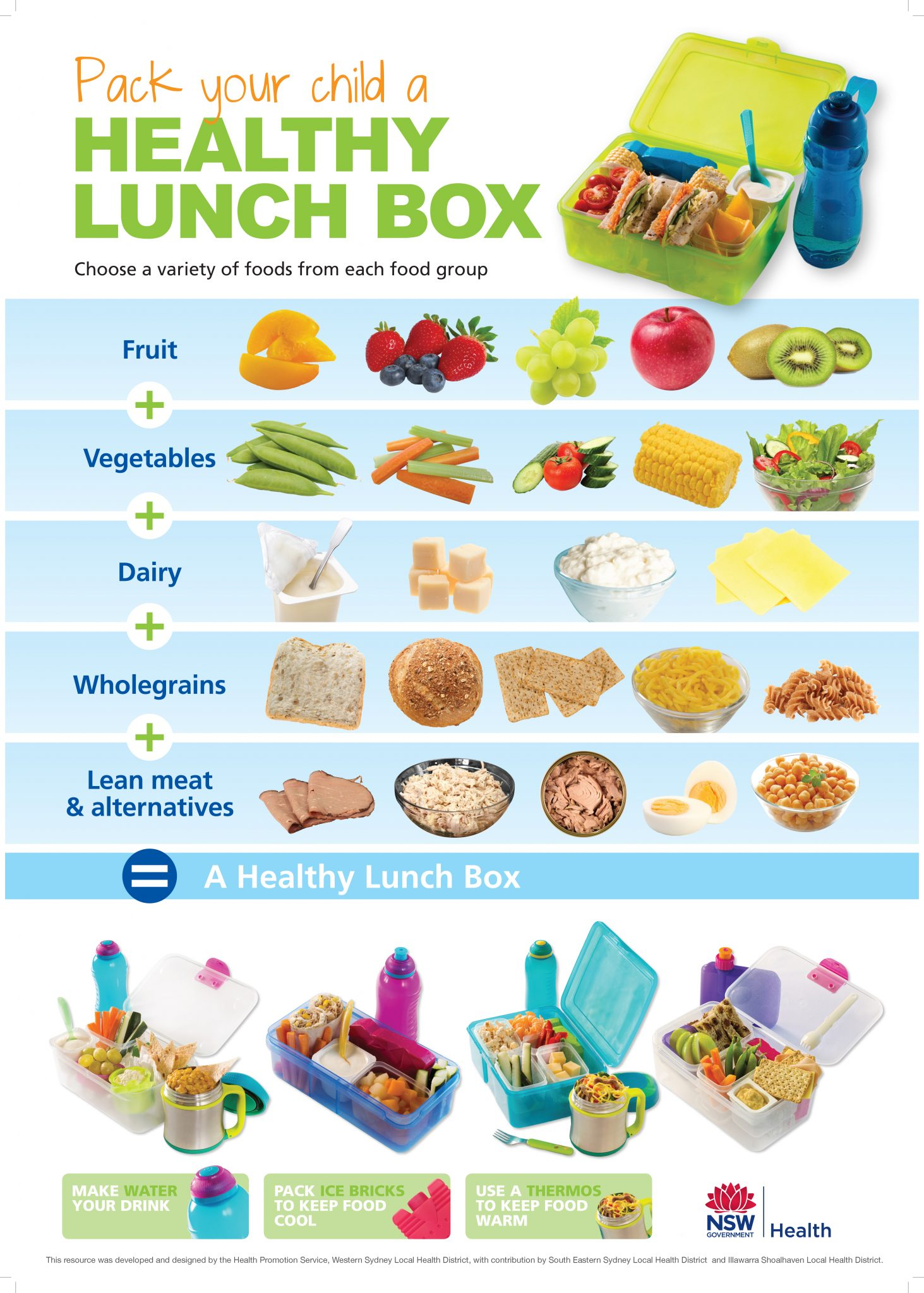 Pack your child a. Lunchbox clipart health eating
