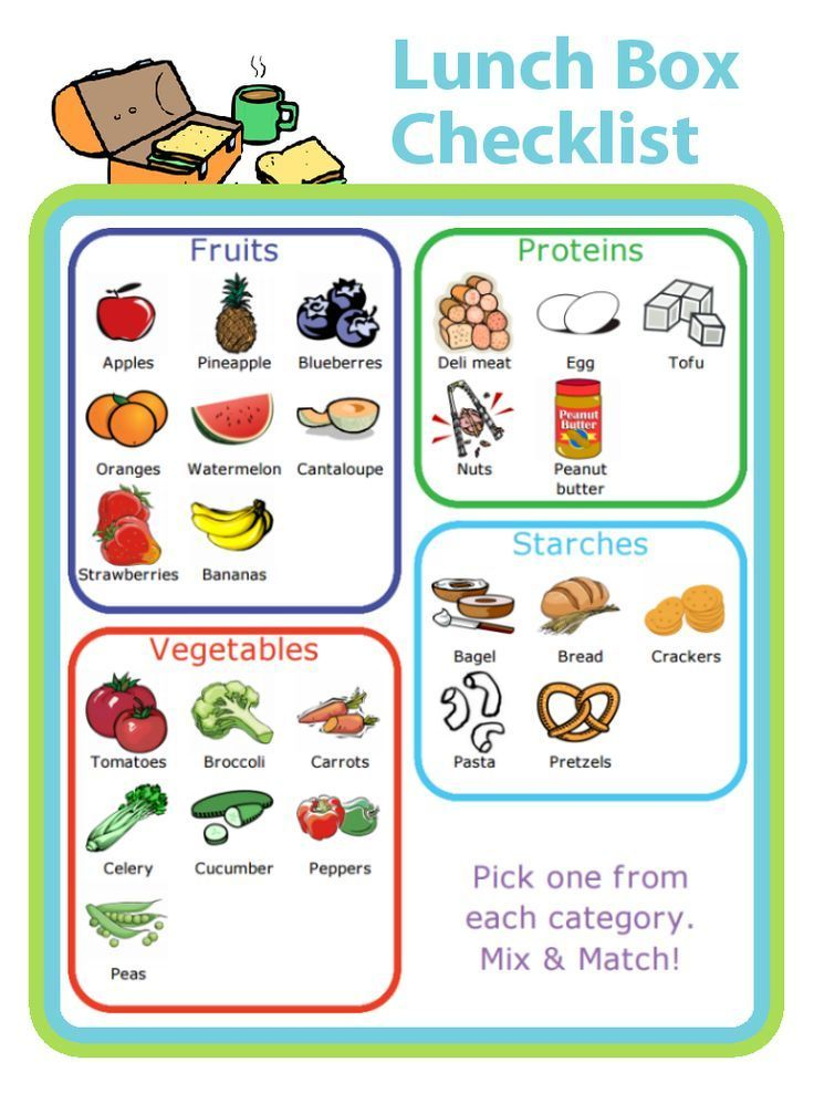 Make your own lunch. Lunchbox clipart healthy breakfast