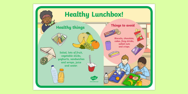 Lunchbox clipart healthy eating. And unhealthy food poster
