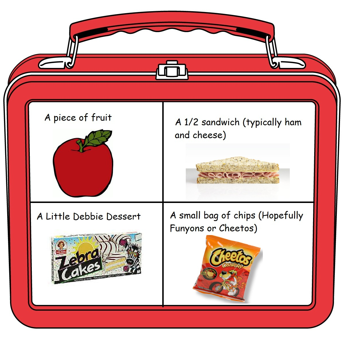 Lunchbox clipart nutritious meal. Lunch box cafeteria pencil