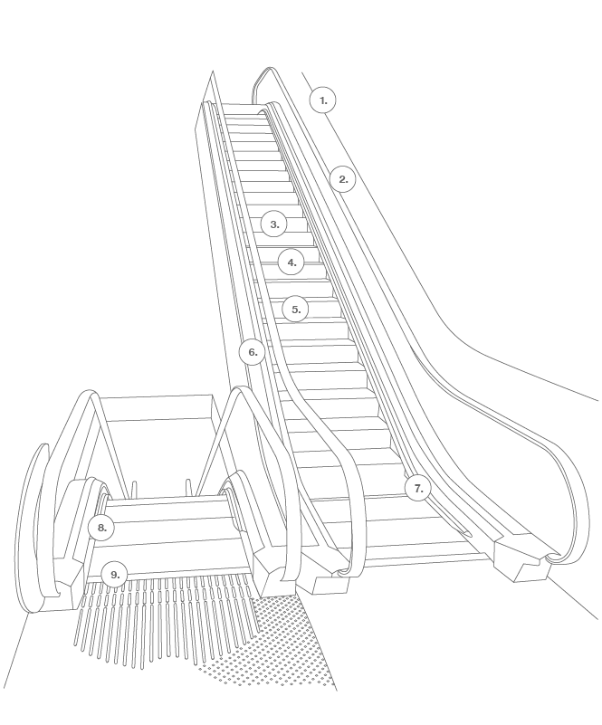 Drawing at getdrawings com. Mall clipart escalator