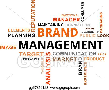 Manager clipart brand manager. Vector illustration word cloud
