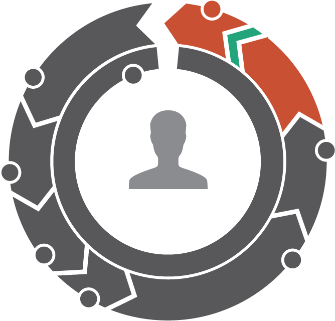 Manager clipart operational control. Edgemoor asset management operations