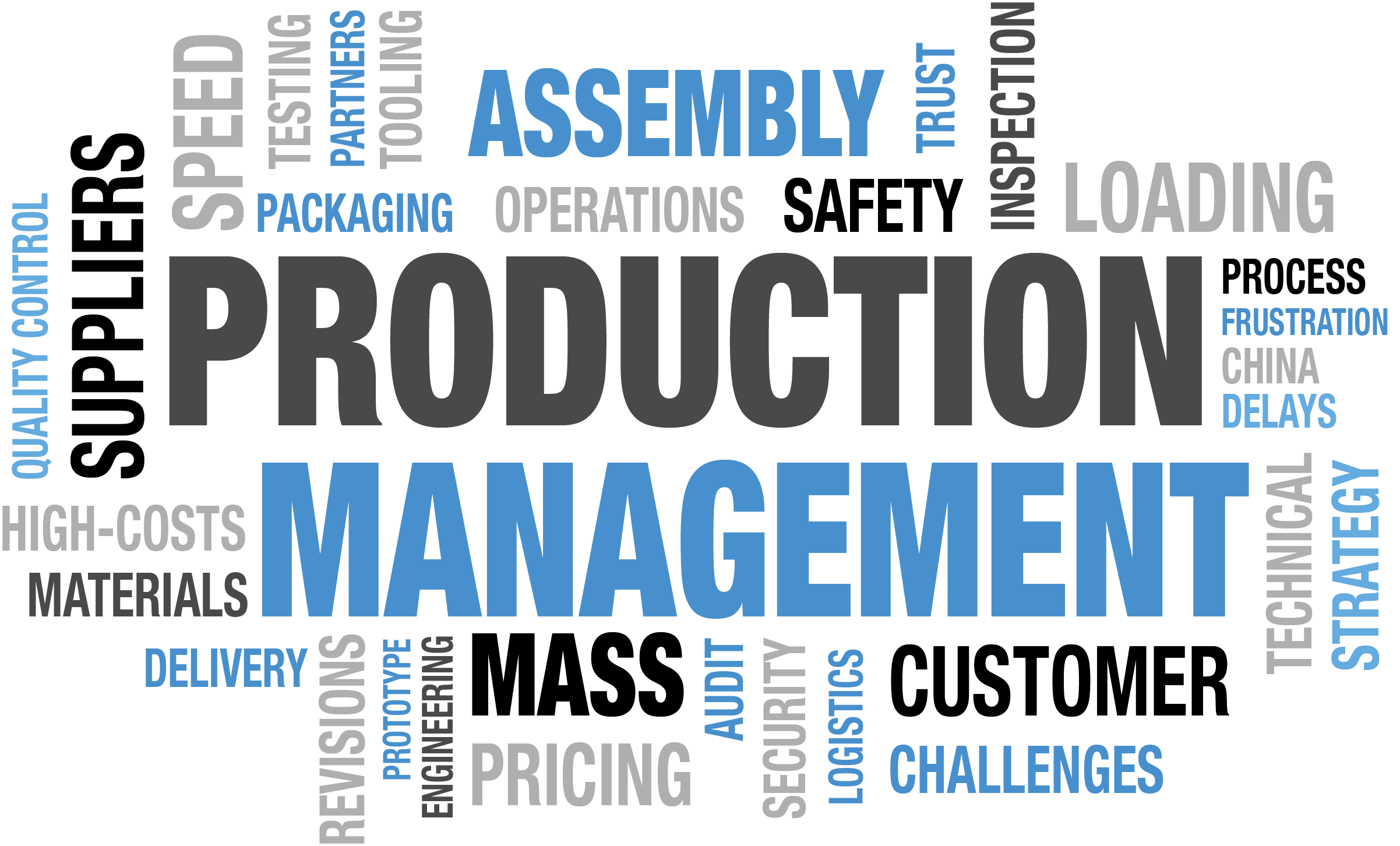 Manager clipart production manager. Gallery drawings art management