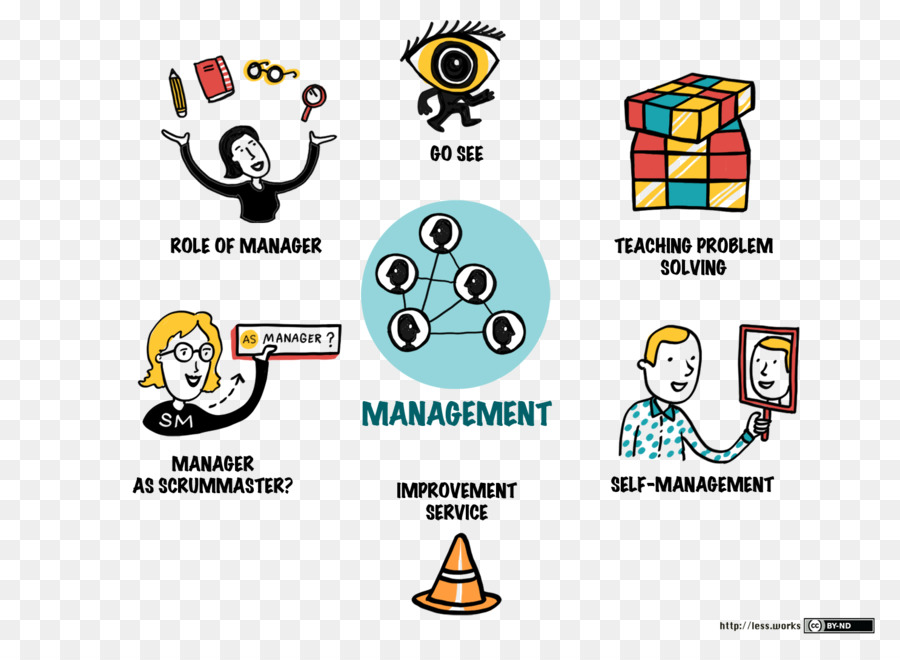 Project icon text technology. Manager clipart self management