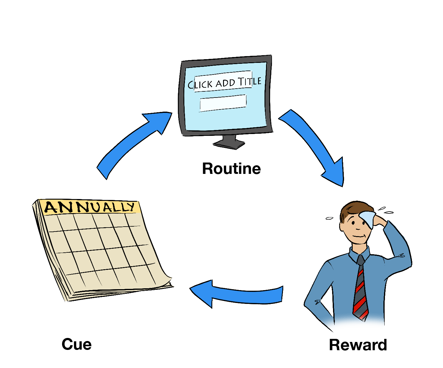 Manager clipart strategic management.  common mistakes of