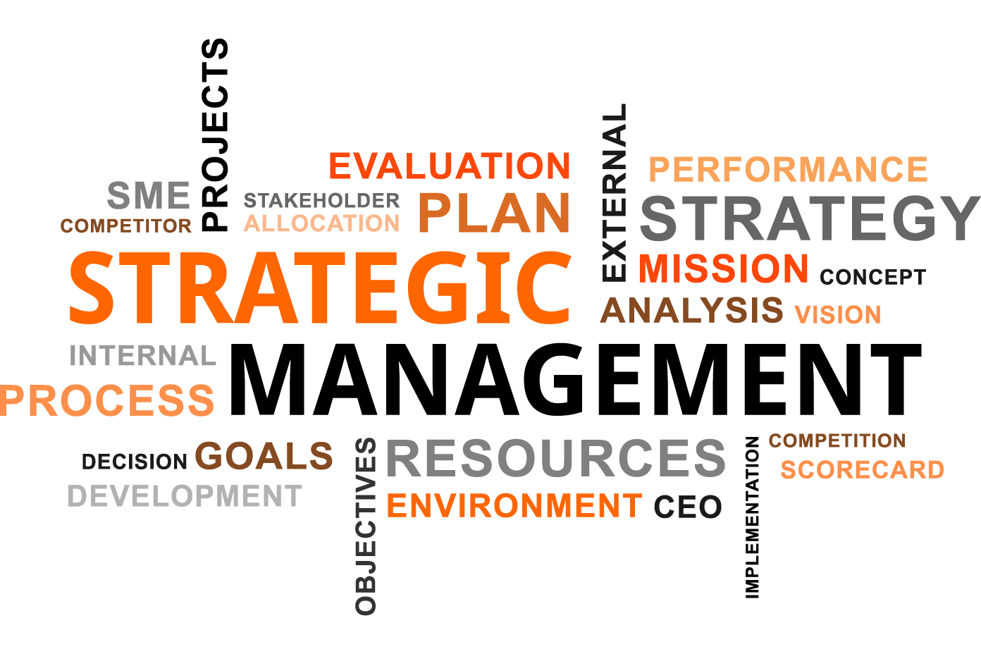 Plan clipart strategic goal. Management insight