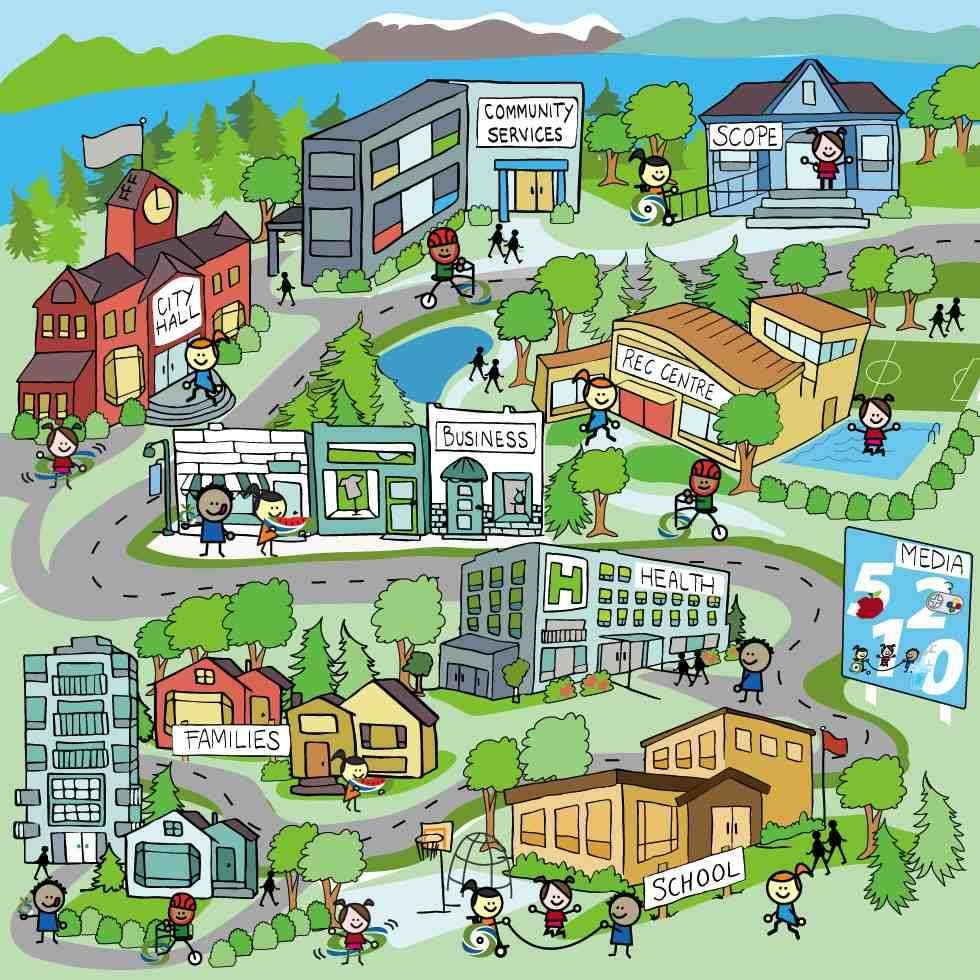 Maps clipart neighbourhood map. Neighborhood kids google search