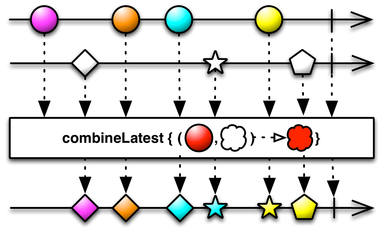Combine latest rxpy documentation. Marbles clipart single
