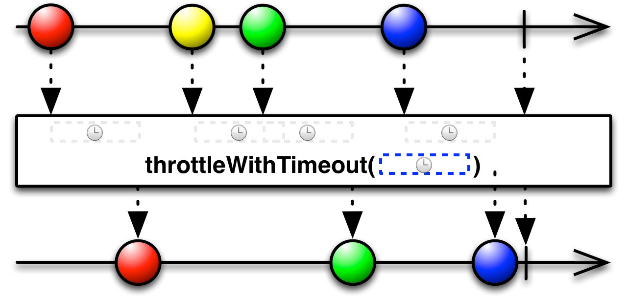 Marbles clipart small object. Using rxjs javascript library