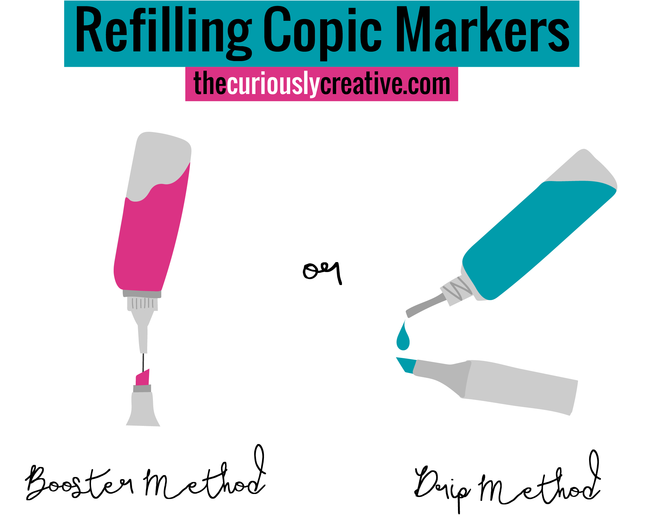 The complete beginner s. Markers clipart broad