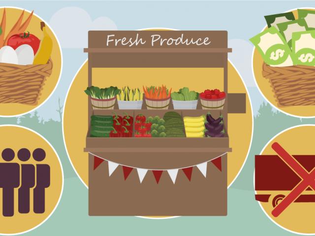 Free download clip art. Market clipart food mile