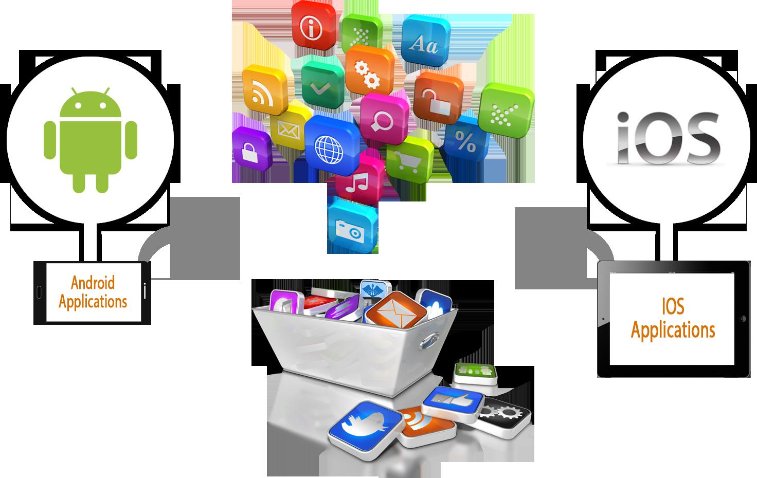 Blog mag studios software. Market clipart market indian
