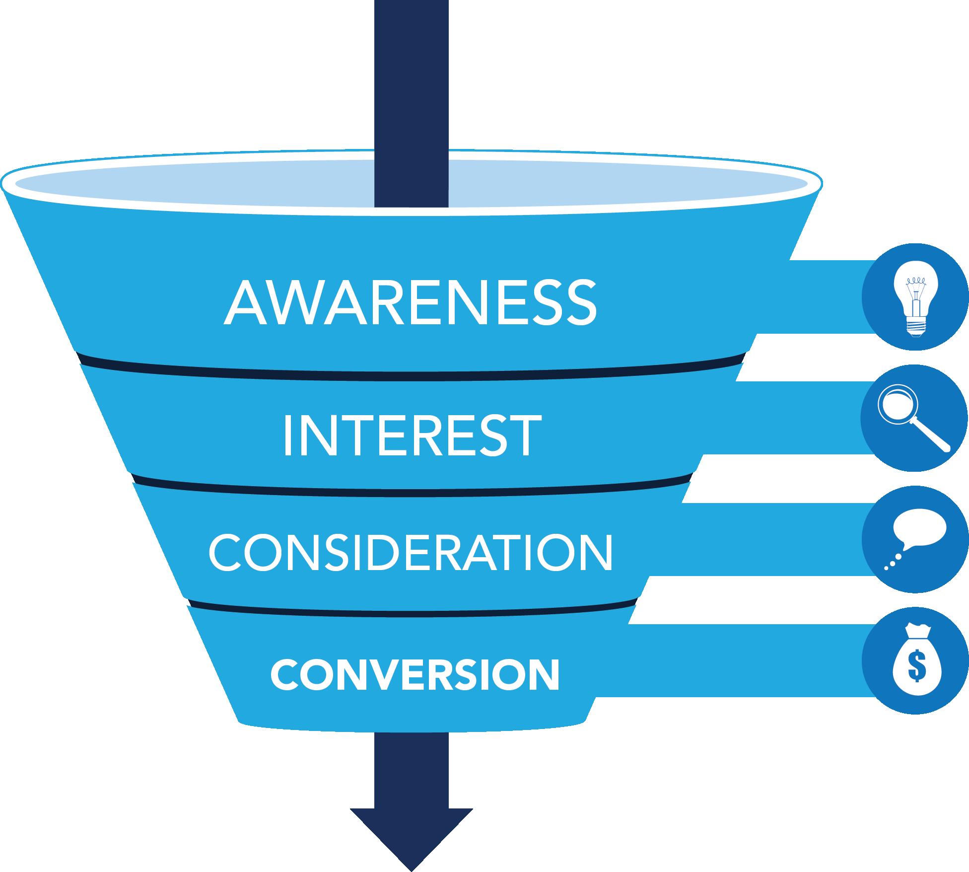 marketing clipart consumer awareness