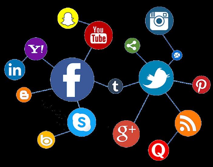 Marketing clipart profitability analysis. Social media company london