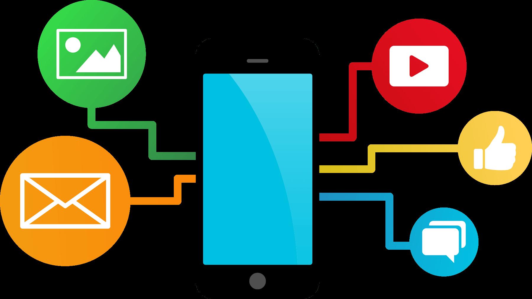 Website clipart mobile friendly. Four important s words