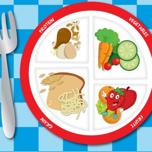 Meal clipart myplate. Free nutrition cliparts download