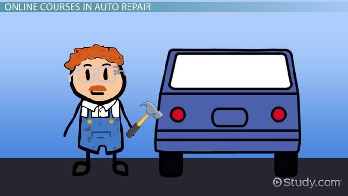 Online auto repair classes. Mechanic clipart troubleshooting