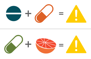 Interactions free download best. Medication clipart drug interaction