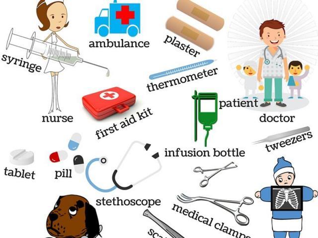 Medicine clipart english. Free download clip art