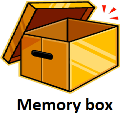 Box what are they. Memories clipart making memory