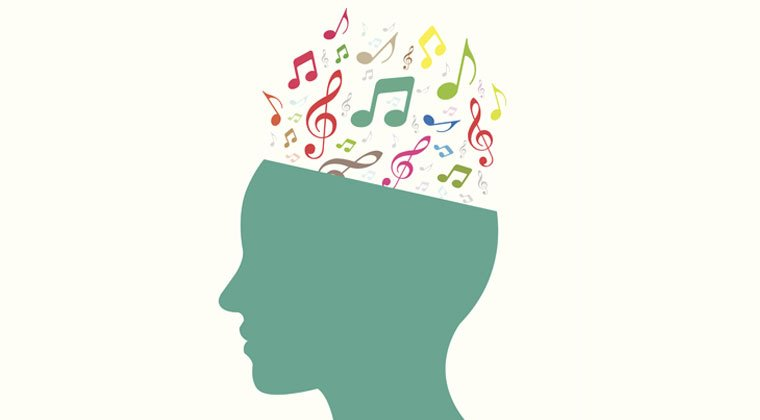 Which genres of improve. Music clipart memory