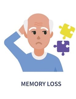 Memory clipart dementia care. What you should know