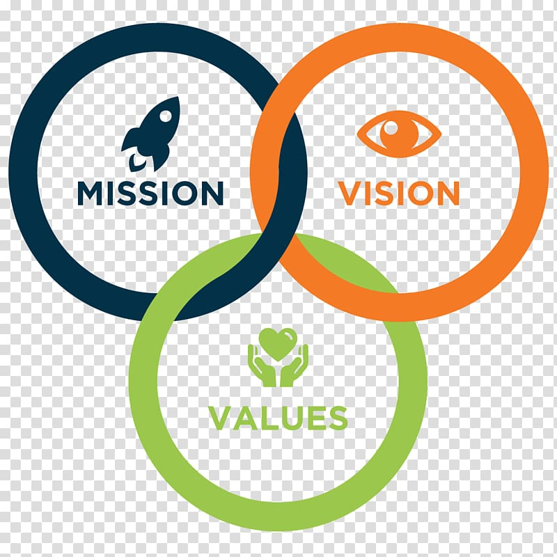 And values illustration statement. Vision clipart mission vision