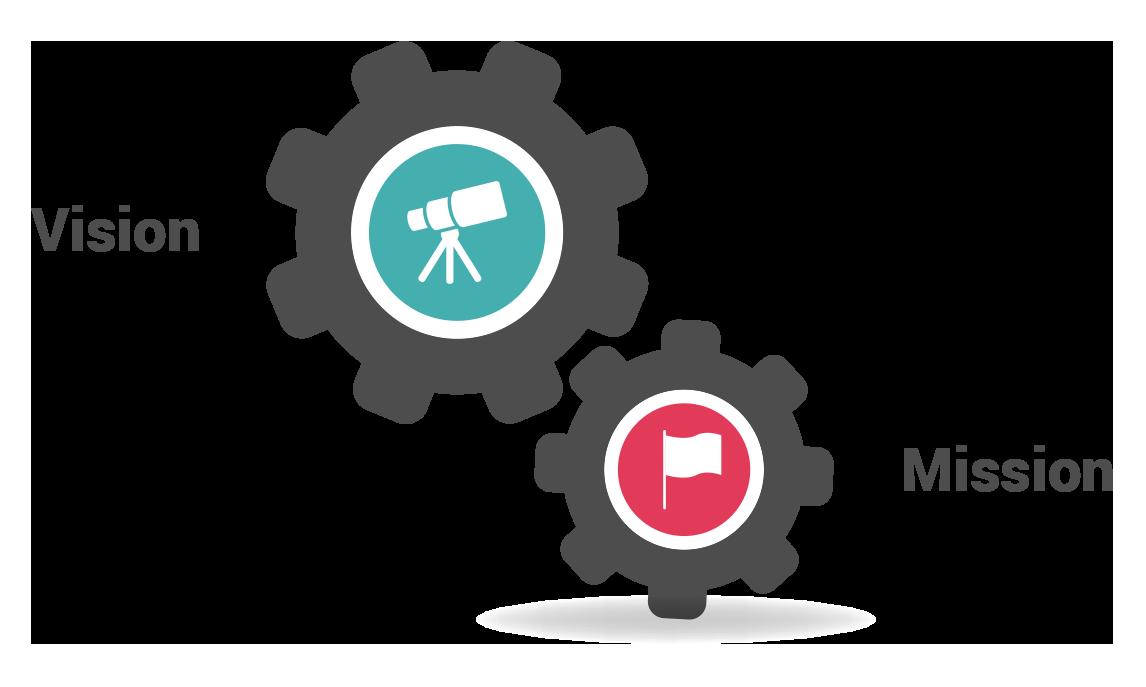 Website development company surat. Missions clipart crm vision